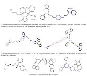 generated and reference molecules