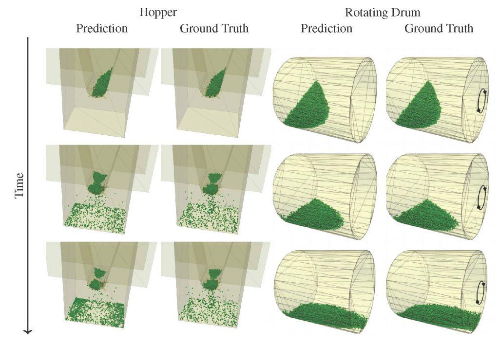 Granular flow simulations